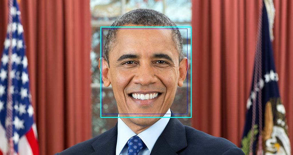 Running a simple face detection algorithm via OpenCV-python